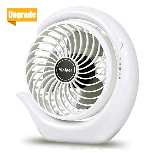 viniper Battery Operated Fan, USB Desk Fan : 180 Rotation and 3 Speeds Strong Wind Portable Quiet Fan, Optimised Battery & Longer Working Hours, Small but Mighty, Strong Cooling (6.2 inch, White)