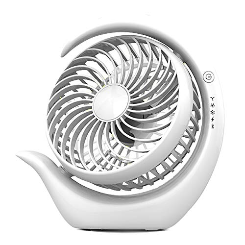 AceMining Rechargeable Battery Operated Fan with 3 speeds, Strong Wind, Long Battery Life, Quiet Operation, Small USB Desk Fan, Portable Battery Powered Fan, Cooling for Home, Office, Travel(White)